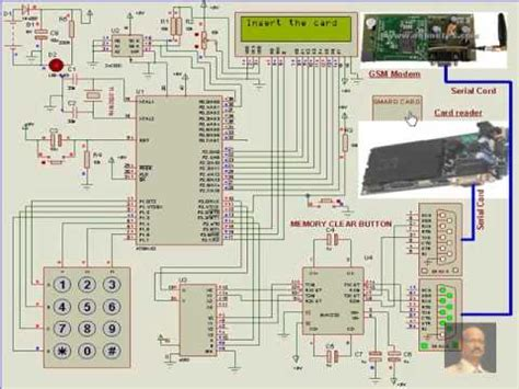 Microcontroller Project Atm Security Major