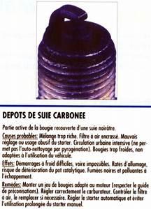 Comment Changer Le Fil D Une Débroussailleuse : mode d 39 emploi 2 harley davidson par passion harley ~ Dailycaller-alerts.com Idées de Décoration