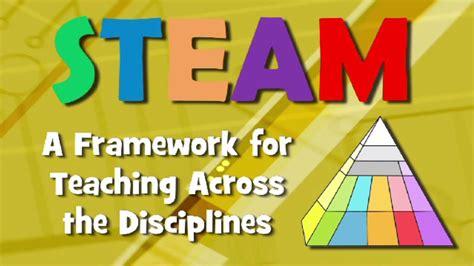 Steam Education Program Overview