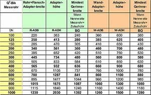 Kg Rohr 125 : kg rohr ma e abmessungen kg rohr pf18 hitoiro kg rohr dn 500 in abwasser muffenrohre 2013 von ~ Buech-reservation.com Haus und Dekorationen