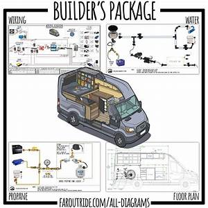 Diy Builder U0026 39 S Package  All Diagrams  U0026 Tutorials