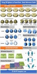 Understanding Powerpoint 3d Bevel