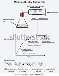 Diagram Showing Chemical Reaction Rate Graph Stock Vector