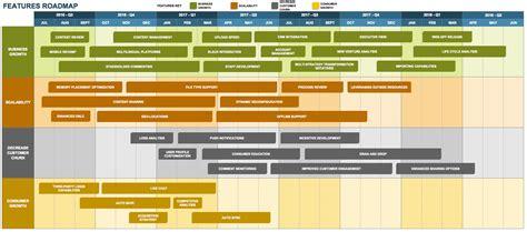 roadmap template free product roadmap templates smartsheet