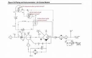 Can You Explain A Sullair Air Compressor U2019s Piping And
