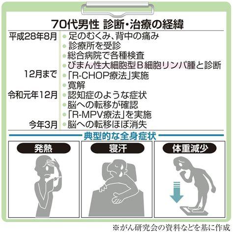 悪性 リンパ腫 ステージ 4