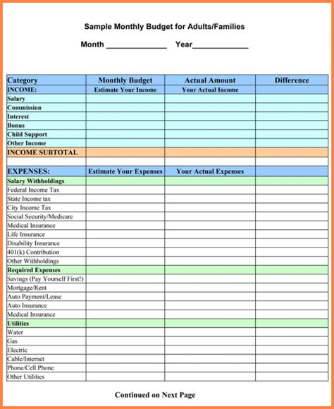 sheets monthly budget template monthly budget worksheet excel template business
