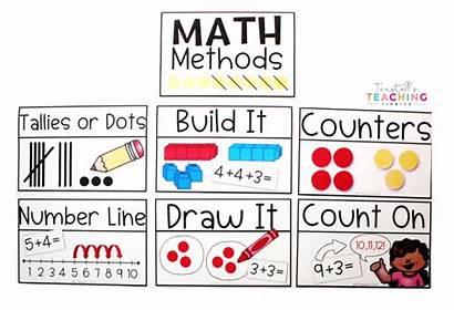 Strategies Math Teaching Students Addition Kindergarten Wall