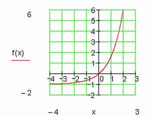 Unbestimmte Integrale Berechnen : uneigentliche integrale mathe brinkmann ~ Themetempest.com Abrechnung