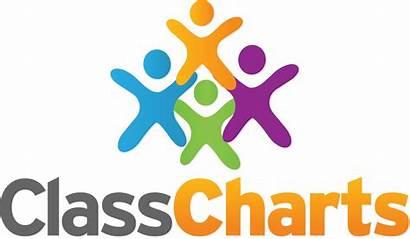 Seating Behaviour Management Class Charts Plans Classcharts