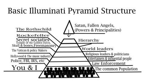 what is the illuminati what is the reality of the illuminati secret religion