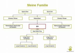 Sich Selber Erstellen : stammbaum erstellen ~ Buech-reservation.com Haus und Dekorationen