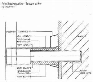 Treppenstufen An Der Wand Befestigen : smg treppen schallschutz smg treppen ~ Michelbontemps.com Haus und Dekorationen