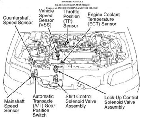 Honda Accord Electrical Transmission