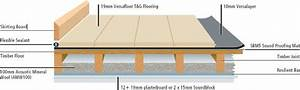 Floating Floor Systems