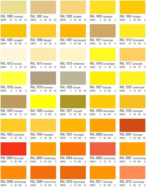 Wandfarbe Orange Töne by Farbskala Wandfarbe Gelb Und Orangetane Ral Wandfarben
