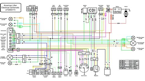 Loncin Quad Wiring Diagram Volovets Info