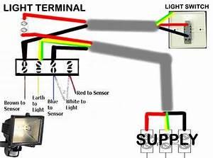 Flood Light Wiring Diagram : 20 most recent defiant flood lights 180 degree outdoor ~ A.2002-acura-tl-radio.info Haus und Dekorationen