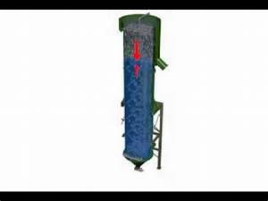 How does a flotation column cell work - YouTube