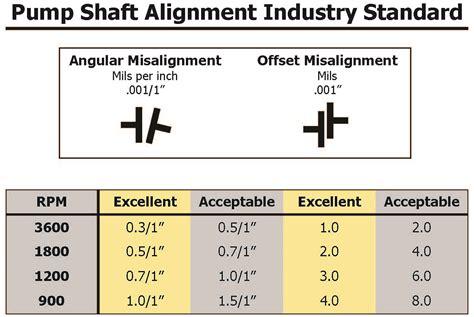 precision alignment upstate ny siewert equipment