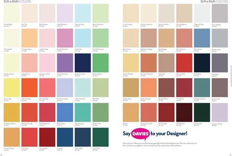 davies sun and color chart 12 tips for painting the walls of a 30sqm apartment