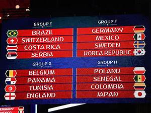 England World Cup fixtures: Three Lions handed two evening ...