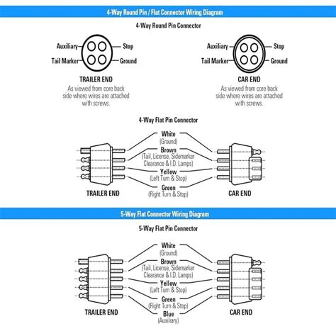 4 wire trailer wiring diagram troubleshooting world of exle