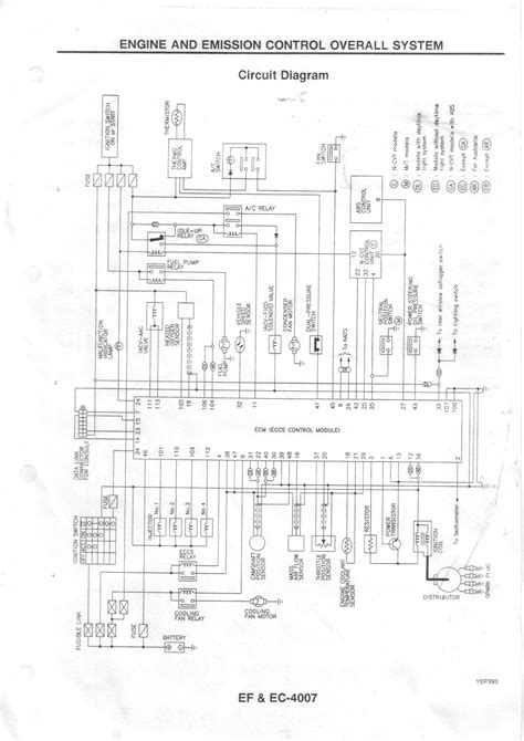 nissan micra k11 ecu wiring diagram 35 wiring diagram