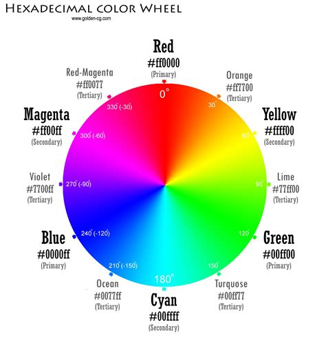 color wheel light hexadecimal color wheel photography light colors