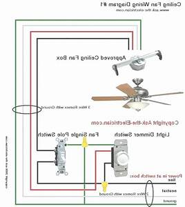 Hampton Bay Ceiling Fan Wiring Diagram Switch