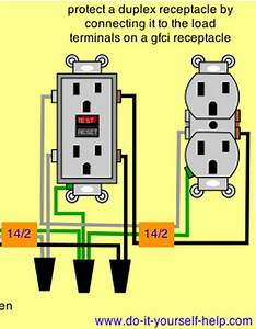 Can I Move The Gfci Outlet To Another Outlet On The Same