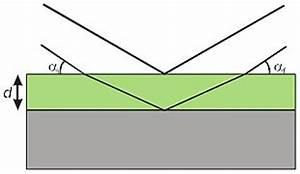 Messunsicherheiten Berechnen : methoden der schichtdickenmessung ~ Themetempest.com Abrechnung