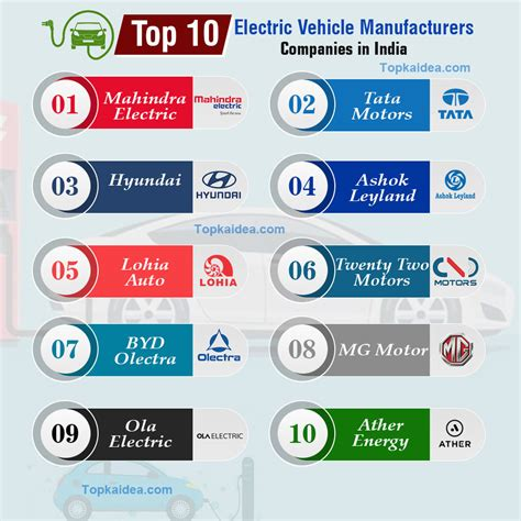 Top 10 Electric Vehicle Manufacturers Companies in India