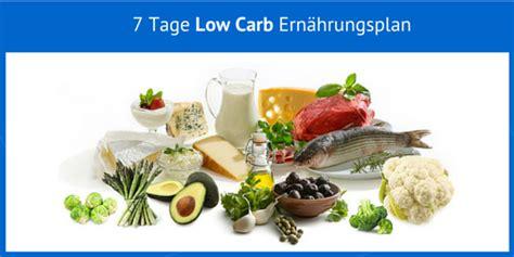 abnehmen ohne kohlenhydrate plan 7 tage low carb ern 228 hrungsplan gesund schnell abnehmen