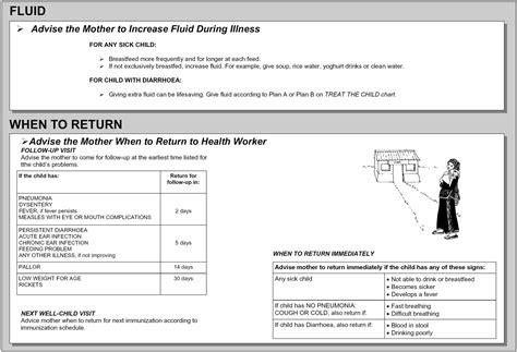 Dehydration Treatment Plans Using Oral Rehydration
