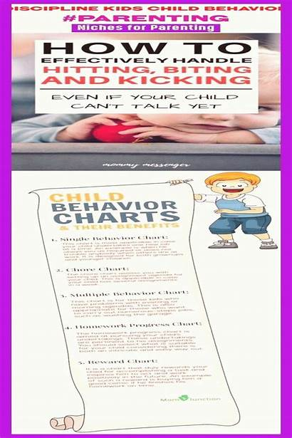 Behavior Discipline Child Problems Management Momadvice Chart