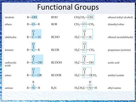 C Chapter 18 : Organic Chemistry - ppt video online download