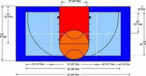 Basketball Half Court Diagram - ClipArt Best