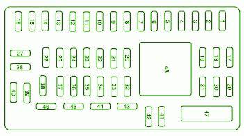 Ford Edge Fuse Box Diagram Circuit Wiring Diagrams