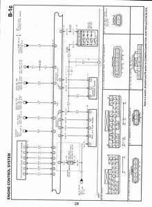Rx8 Wiring Manual