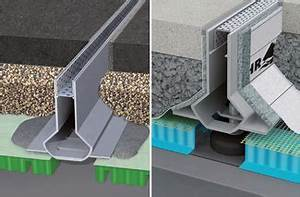 aqua drain stainless steel pesquisa google la With katzennetz balkon mit aqua garden hauswasserwerk