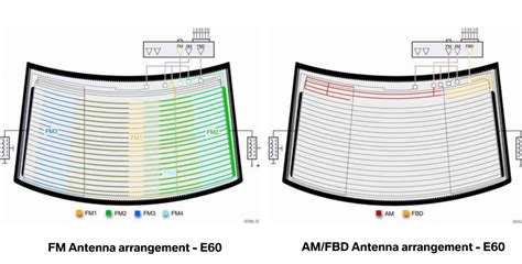 diy e60 nbt retrofit diversity antenna bimmerfest bmw forums