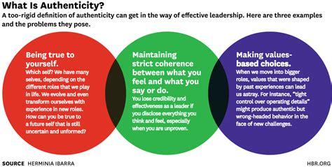 attributes  authentic leadership
