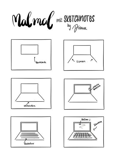 sketchnotes anleitung zum nachzeichnen laptop