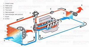 What Is An Air Conditioning System