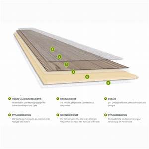 Vinylboden Ohne Weichmacher : wineo 1000 klick bioboden nordic pine modern plc050r bio vinylboden designbodenbelag g nstig ~ Sanjose-hotels-ca.com Haus und Dekorationen