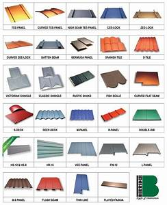 best 25 metal roof panels ideas on pinterest With different types of metal siding