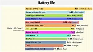 Durée De Vie D Une Voiture électrique : duree de vie batterie dur e de vie batterie v lo lectrique ma maison personnelle dur e de vie ~ Medecine-chirurgie-esthetiques.com Avis de Voitures