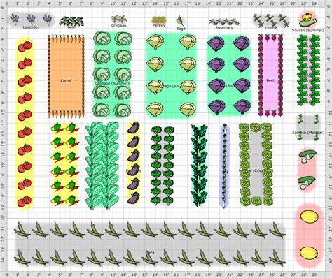 garden planner 17 best images about garden journal ideas on pinterest gardens garden planner help landscape