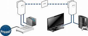 Análisis de los PLC Devolo DLAN 500 WiFi y DUO+, características y ofertas